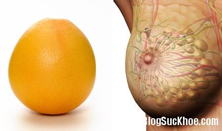 buoi Dinh dưỡng ngăn ngừa bệnh tật