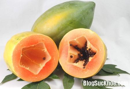 du du2 Vitamin   Viagra của tự nhiên