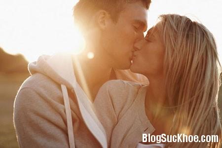 honn Cách hôn nói lên tâm trạng