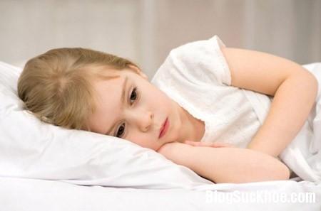 a73 Trẻ em có khả năng mắc bệnh tiểu đường không ?