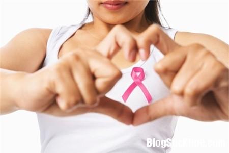 nguc4 Ung thư vú và những điều bạn ít biết