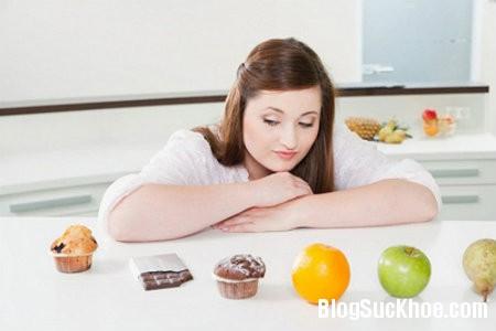 an3 Các loại chất béo trong chế độ ăn uống