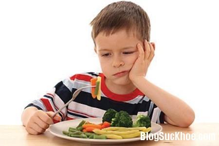 be4 Dấu hiệu và triệu chứng thiếu máu ở trẻ