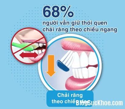 danh rang1 Những sai lầm của mẹ khi hướng dẫn con đánh răng