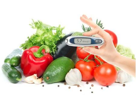 tieu duong Một số triệu chứng âm thầm của bệnh tiểu đường