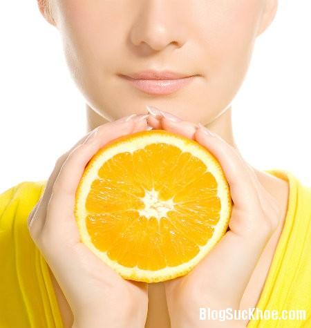 c2 Vitamin C và những điều cần biết vô cùng quan trọng cho sức khỏe