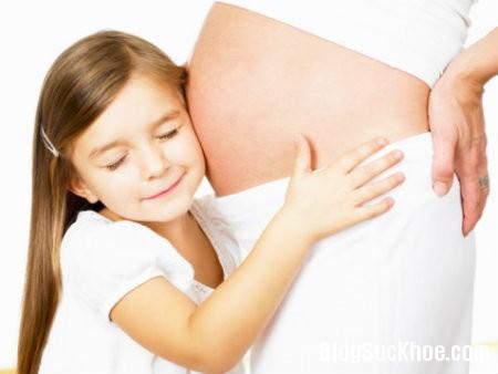 thai5 Các biến chứng và cách xử trí khi thai phụ đa ối