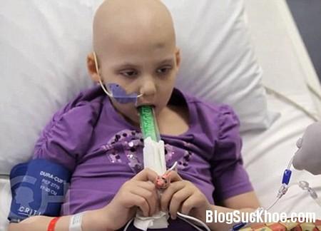 119 Những loại bệnh ung thư phổ biến gây tử vong cao
