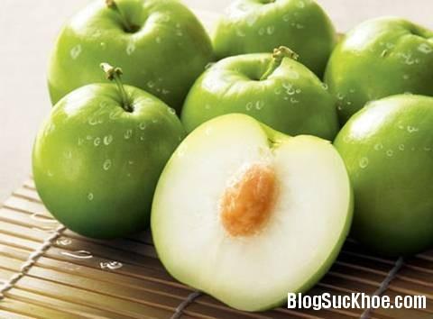 1480 Các loại thực phẩm ngừa sâu răng hiệu quả