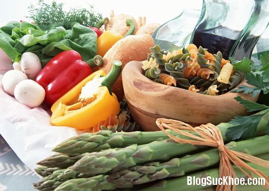 1352 Thực phẩm giúp thai nhi phát triển trí não tốt