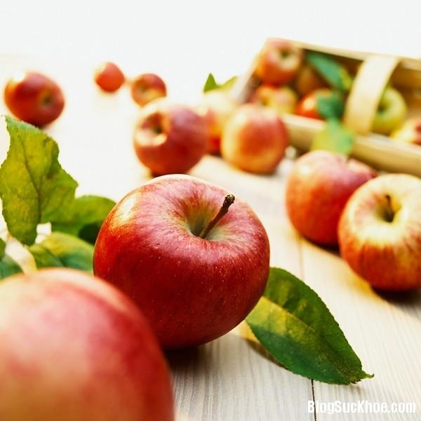 191 Các loại trái cây phòng ngừa cúm hiệu quả