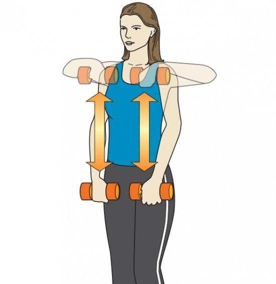 262 3 động tác thể dục hạn chế tình trạng đau mỏi cổ