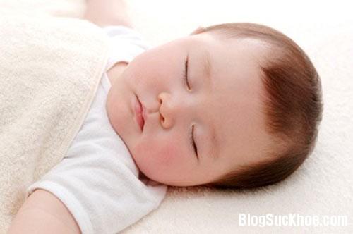 1209 Thời lượng giấc ngủ cần thiết của trẻ