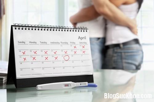 1256 Tránh thai bằng cách tính chu kỳ kinh thế nào mới đúng và hiệu quả?