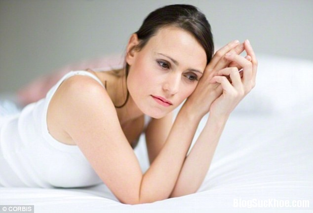 1248 Triệu chứng và điều trị rối loạn kinh nguyệt