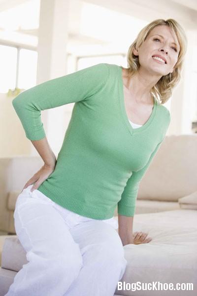 1289 Dinh dưỡng trong điều trị loãng xương