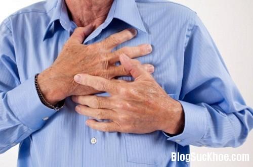 1225 Nguyên nhân và cách phòng tránh nhồi máu cơ tim