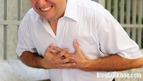 1351 Món ăn bài thuốc chữa thiếu máu cơ tim