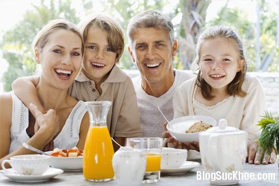 189 Những thực phẩm hại răng bạn nên tránh xa