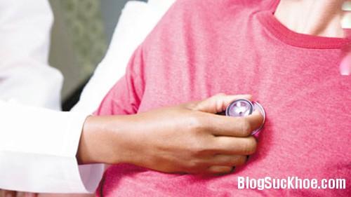 1101 Những điều cần biết về bệnh suy tim