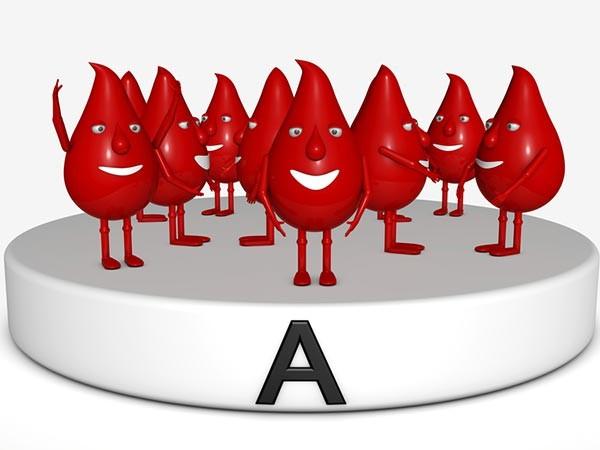 140 Nhóm máu của bạn phù hợp với loại trà nào?