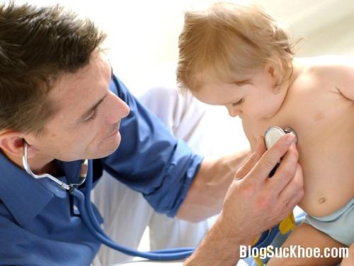 1158 Các loại bệnh tim bẩm sinh trẻ thường gặp