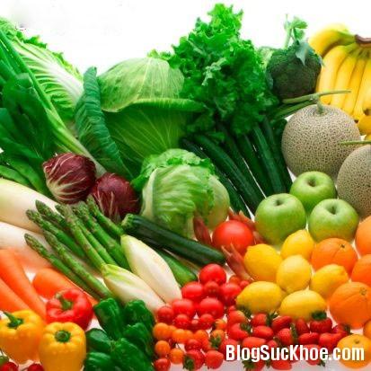 1194 Chế độ ăn uống phòng tránh bệnh mạch vành