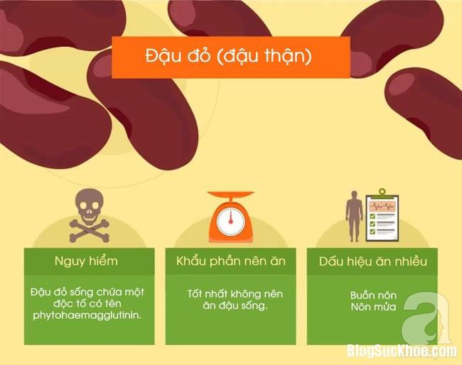 1419 6 loại thực phẩm sẽ gây hại sức khỏe nếu ăn quá nhiều