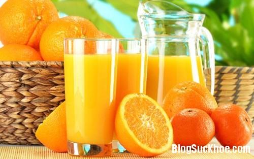 133 Uống thuốc với nước trái cây được hay không?
