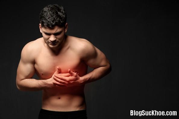 1 5 Các dạng bệnh gây đau ngực