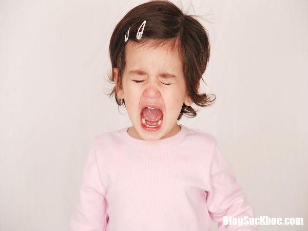 Univadis 7.7 Nhung su that ve dau dau o tre BS Thu Van Đau đầu ở trẻ em   Bạn đã hiểu hết tính nguy hiểm của nó