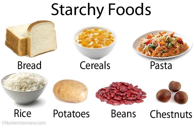 20160407172143 1 Chế độ ăn nhiều đường, tinh bột làm tăng nguy cơ ung thư phổi