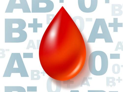 blood type a jpeg 5482 1458716250 1928 Chế độ ăn uống có lợi cho sức khỏe tùy theo nhóm máu
