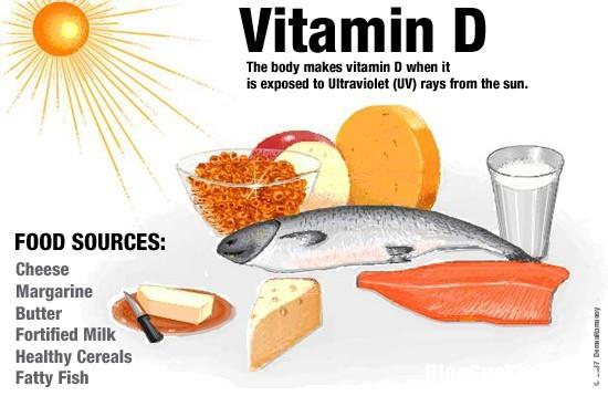 e2fVitamin D giup giam con hen Giảm cơn hen bằng cách uống vitamin D