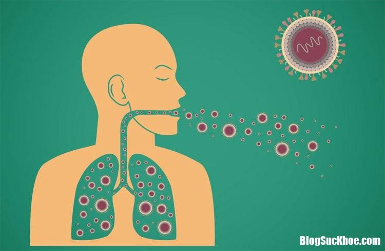 benh truyen nhiem Những nguyên nhân khiến bệnh truyền nhiễm ngày càng gia tăng
