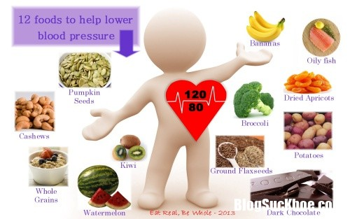 tanghuyetap12 7214 1510452953 Những cách hạ huyết áp không cần dùng đến thuốc